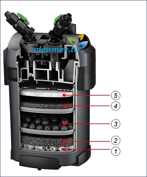Tetra EX600 Plus ārējais akvāriju filtrs 2
