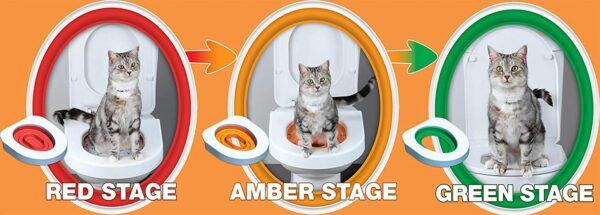 Litter Kwitter kaķu nokārtošanās sistēma 3
